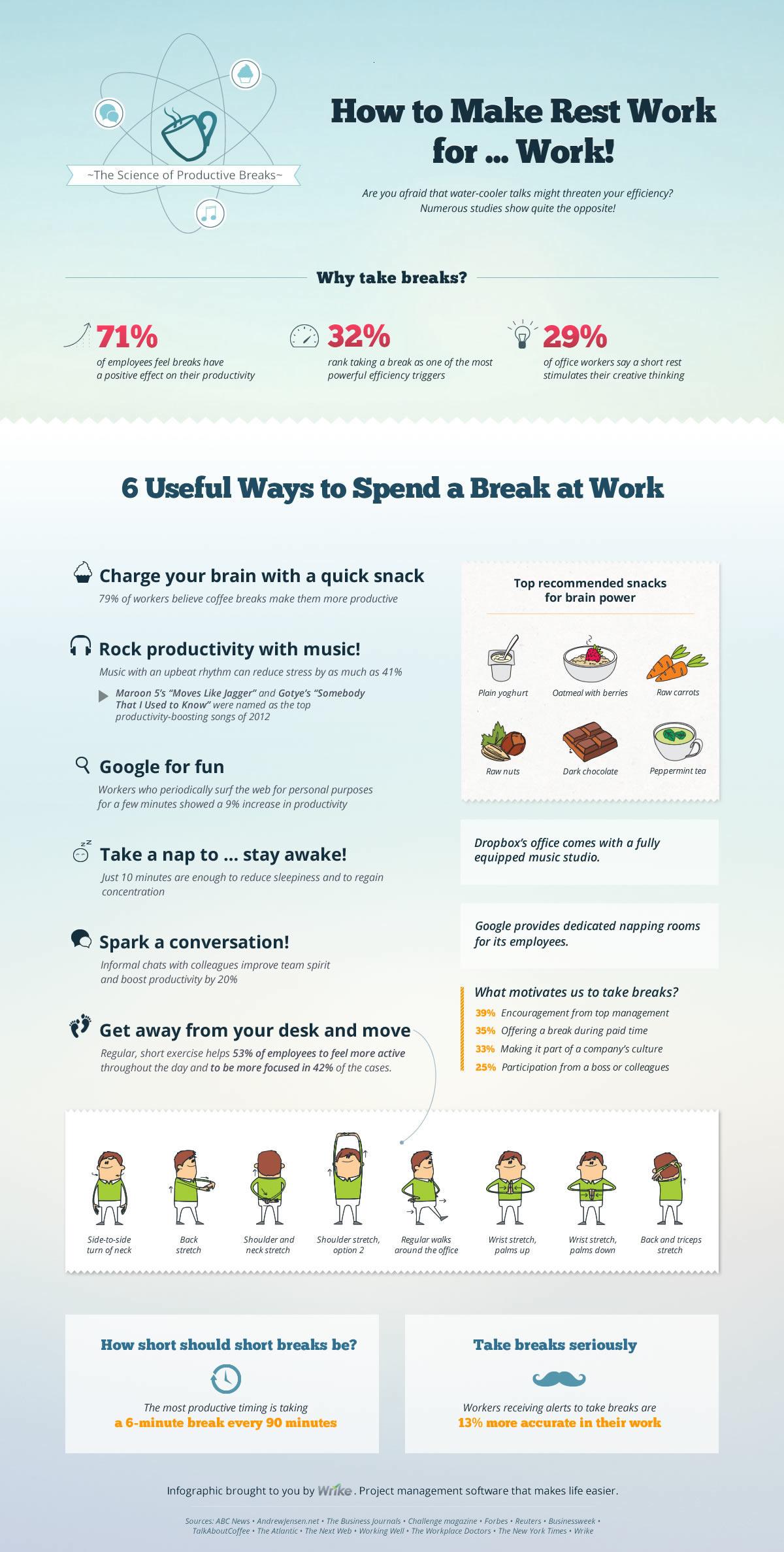 verimli_mola_infografik